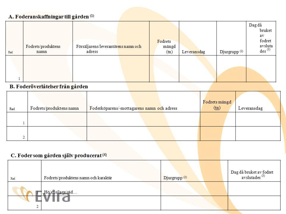 A. Foderanskaffningar till gården (1) B. Foderöverlåtelser från gården