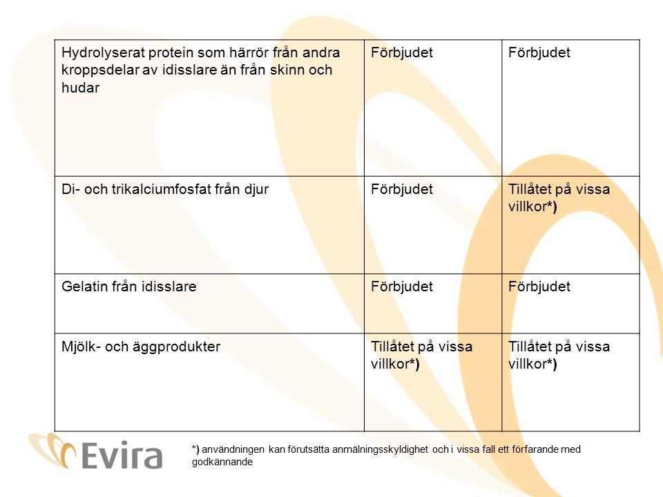 Di- och trikalciumfosfat från djur Tillåtet på vissa villkor*)