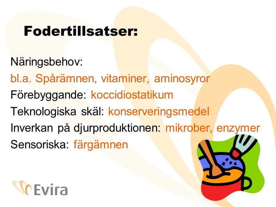 Fodertillsatser: Näringsbehov: bl.a. Spårämnen, vitaminer, aminosyror