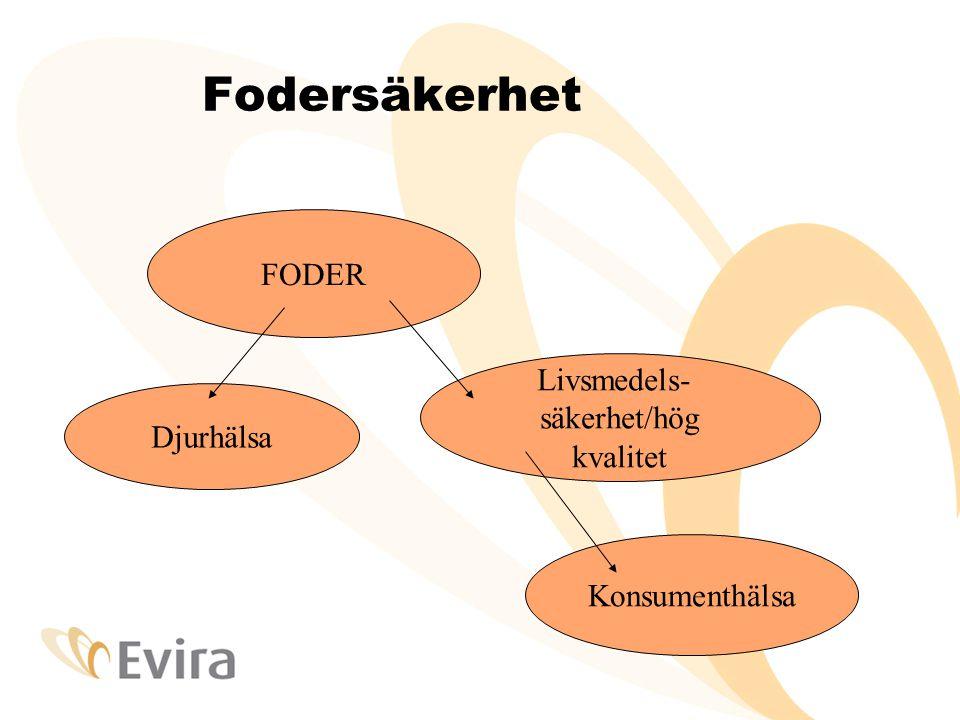 Fodersäkerhet FODER Livsmedels- säkerhet/hög kvalitet Djurhälsa
