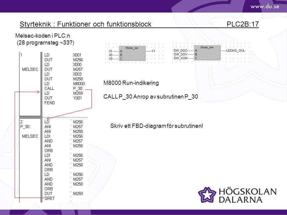 Styrteknik : Funktioner och funktionsblock PLC2B:17