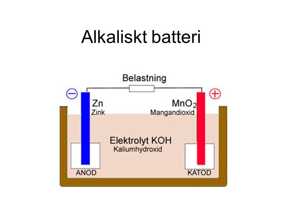 Alkaliskt batteri