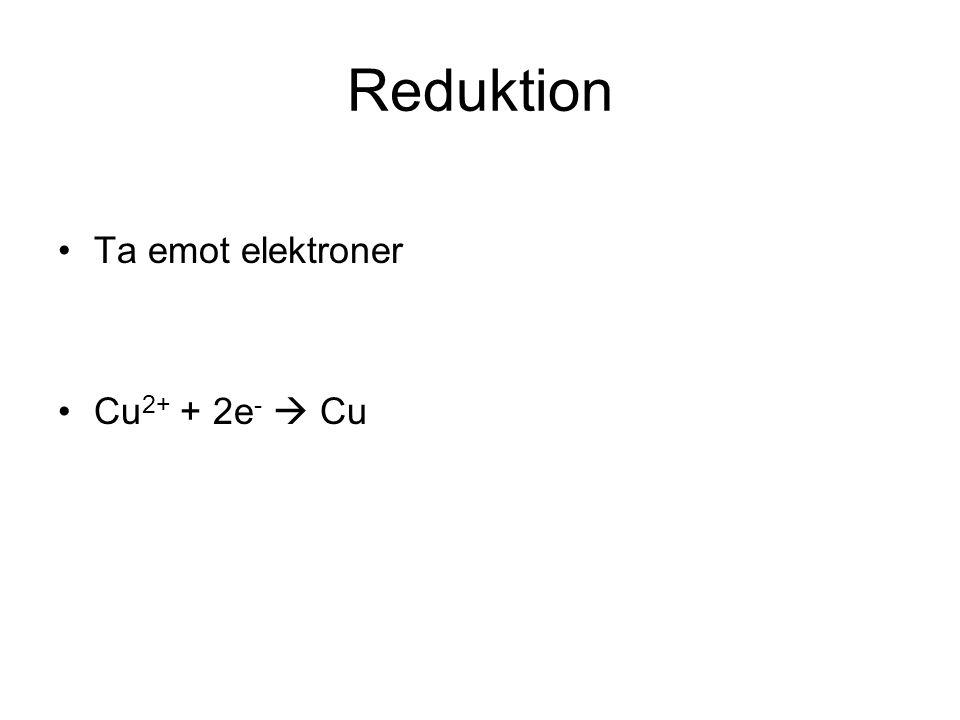 Reduktion Ta emot elektroner Cu2+ + 2e-  Cu