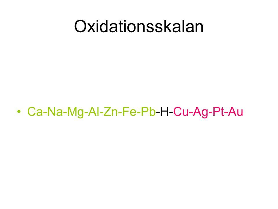 Oxidationsskalan Ca-Na-Mg-Al-Zn-Fe-Pb-H-Cu-Ag-Pt-Au