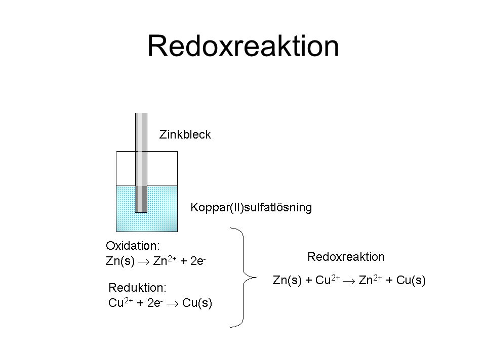 Redoxreaktion