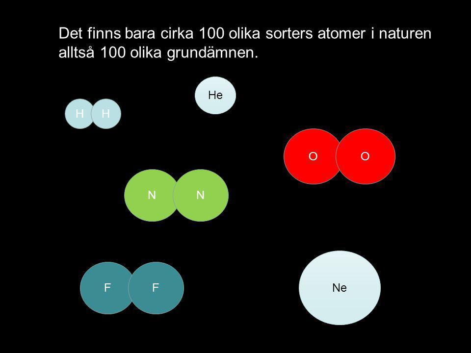 Det finns bara cirka 100 olika sorters atomer i naturen alltså 100 olika grundämnen.