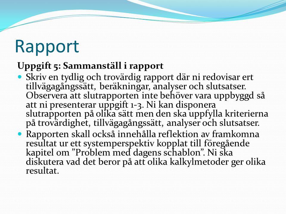 Rapport Uppgift 5: Sammanställ i rapport
