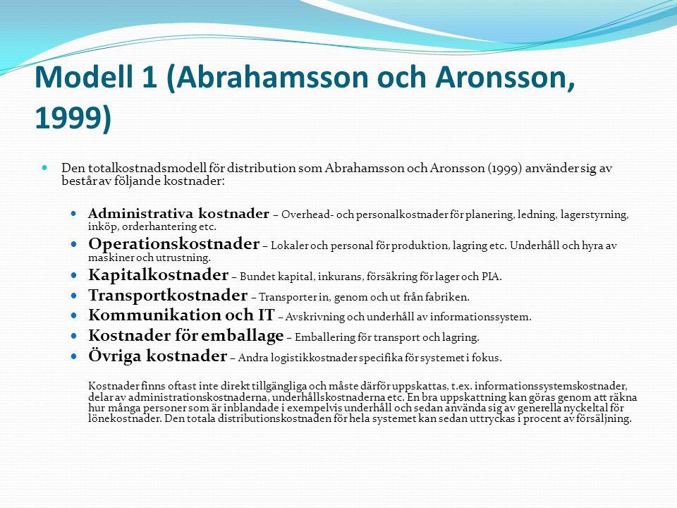 Modell 1 (Abrahamsson och Aronsson, 1999)