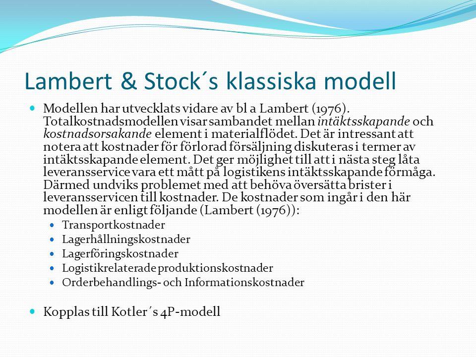 Lambert & Stock´s klassiska modell