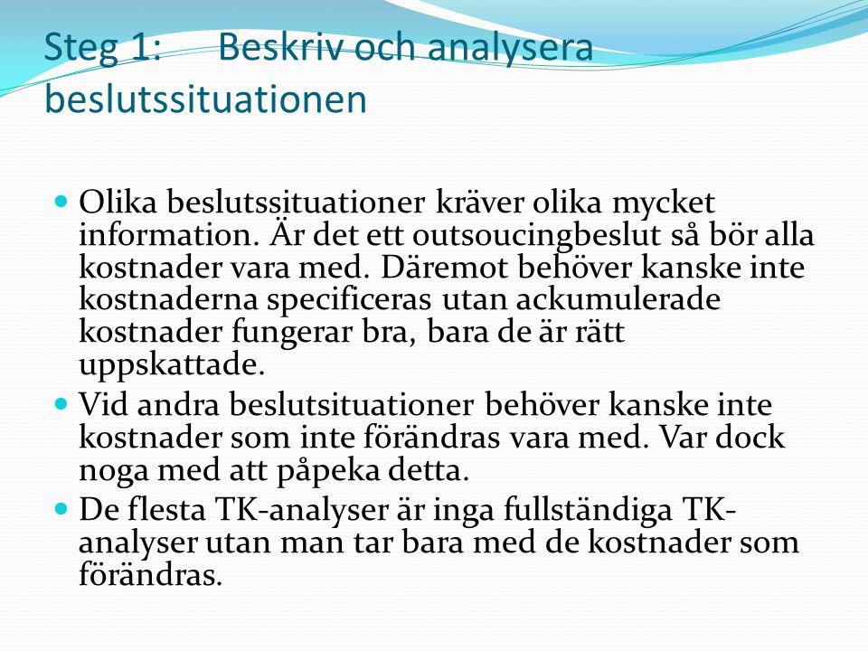 Steg 1: Beskriv och analysera beslutssituationen