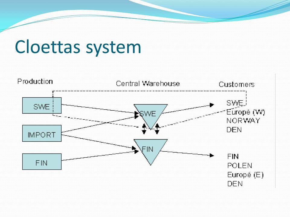 Cloettas system