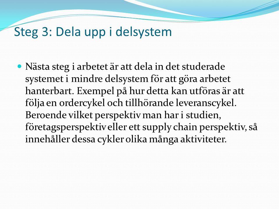 Steg 3: Dela upp i delsystem