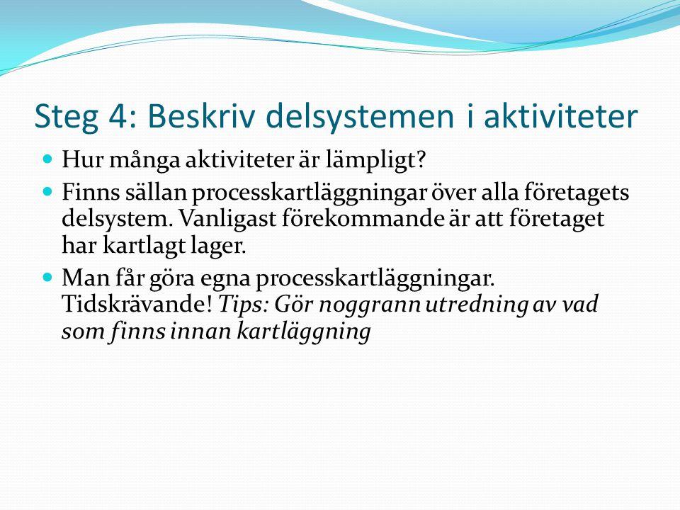 Steg 4: Beskriv delsystemen i aktiviteter