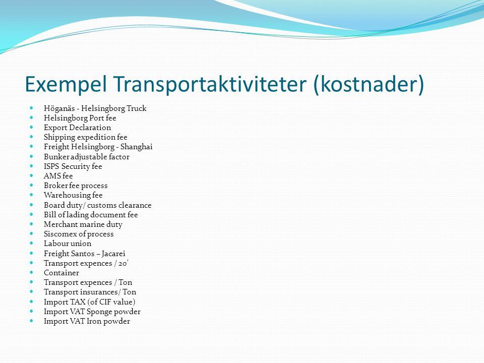 Exempel Transportaktiviteter (kostnader)