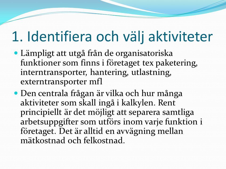 1. Identifiera och välj aktiviteter