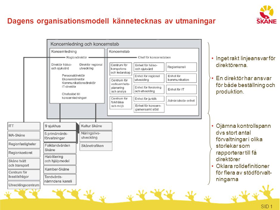 Viktiga principer för en ny organisation