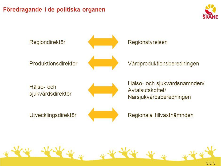 Förvaltningar som rapporterar till respektive direktör