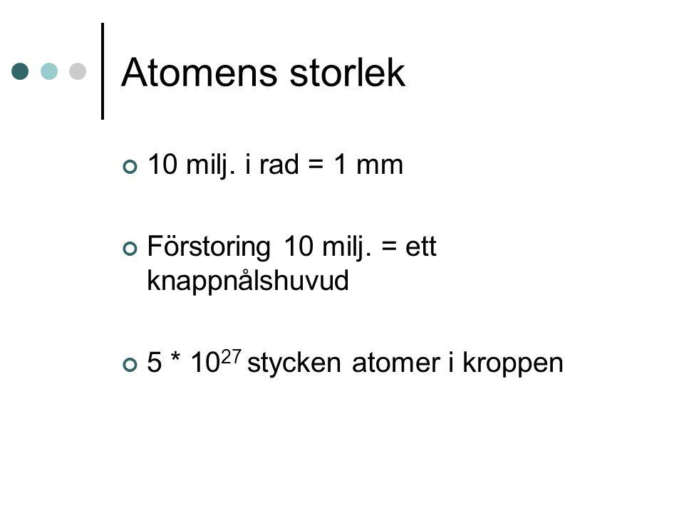 Atomens storlek 10 milj. i rad = 1 mm