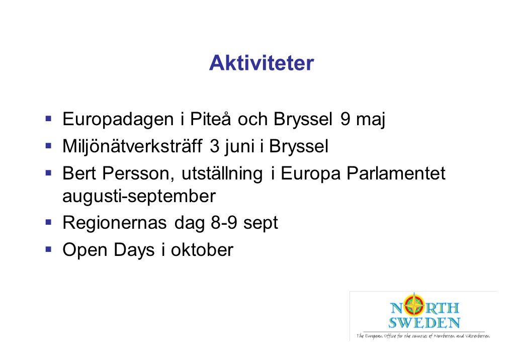 Aktiviteter Europadagen i Piteå och Bryssel 9 maj