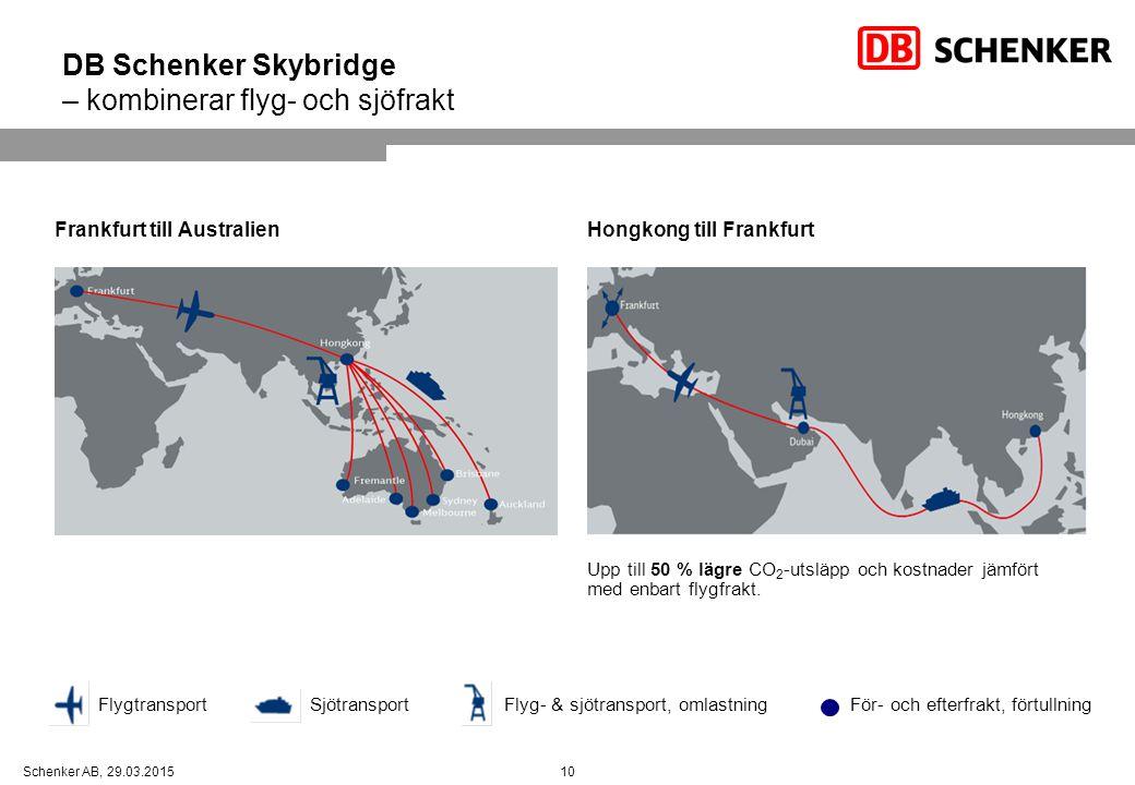 DB Schenker Skybridge – kombinerar flyg- och sjöfrakt