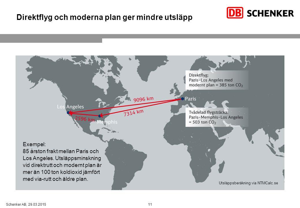 Direktflyg och moderna plan ger mindre utsläpp
