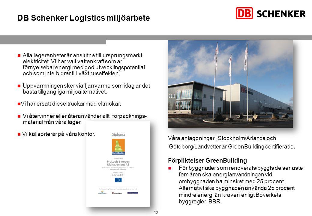 DB Schenker Logistics miljöarbete