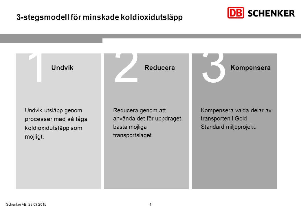 3-stegsmodell för minskade koldioxidutsläpp