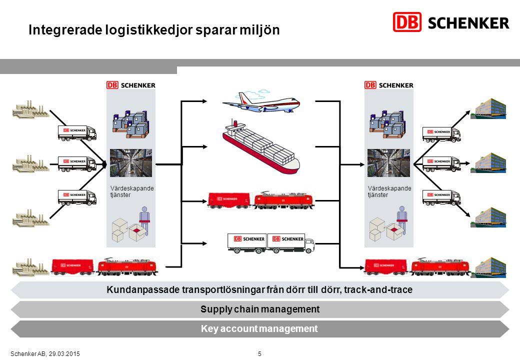 Integrerade logistikkedjor sparar miljön