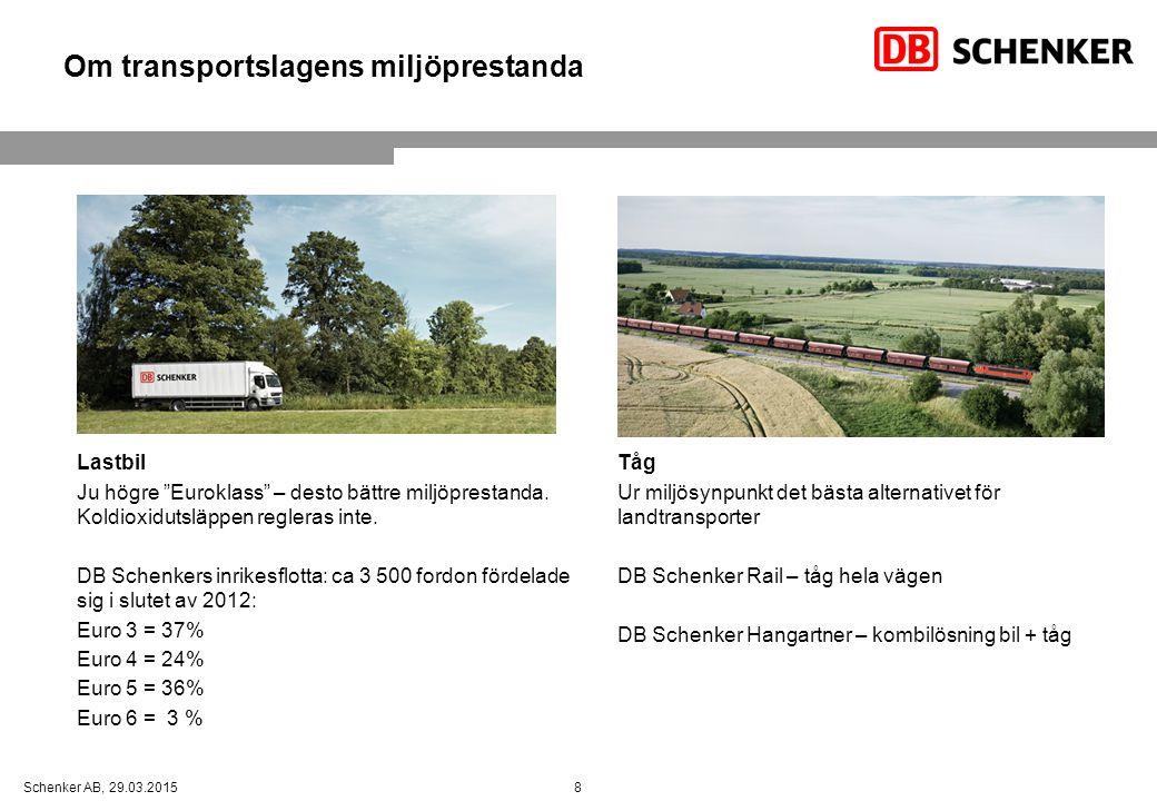 Om transportslagens miljöprestanda