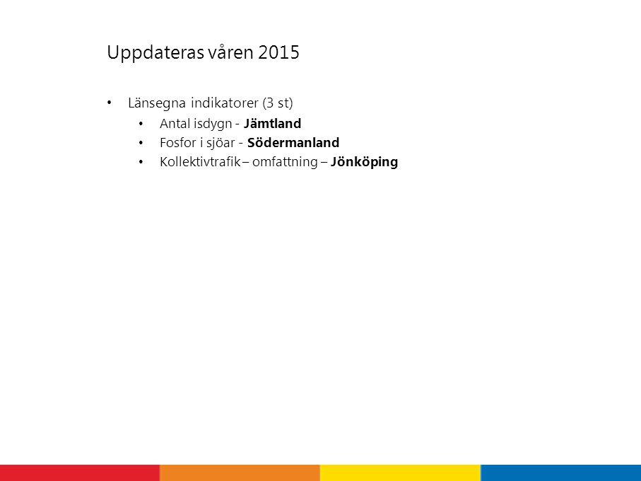 Uppdateras våren 2015 Länsegna indikatorer (3 st)