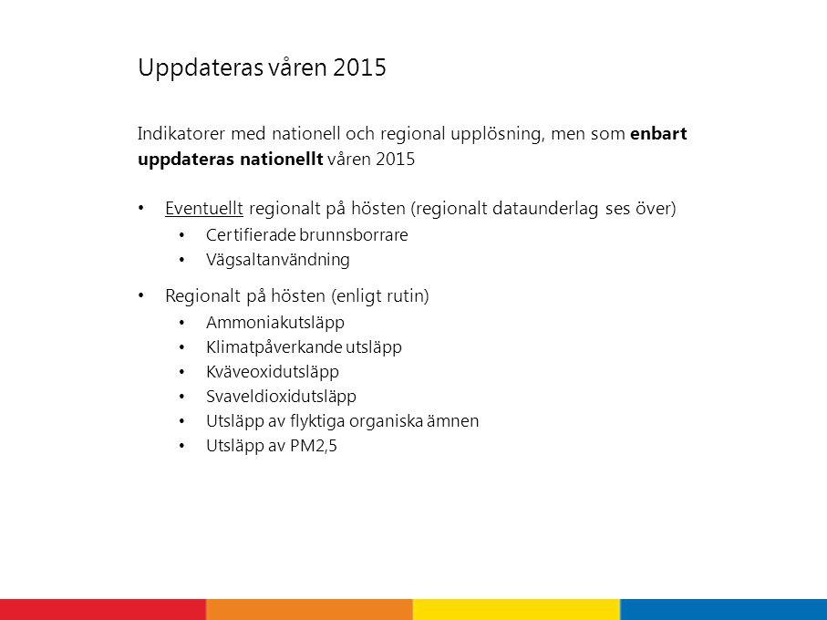 Uppdateras våren 2015 Indikatorer med nationell och regional upplösning, men som enbart uppdateras nationellt våren 2015.