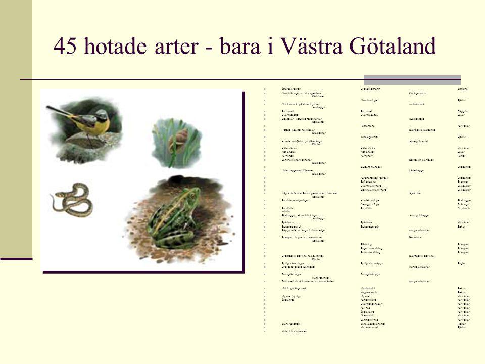 45 hotade arter - bara i Västra Götaland