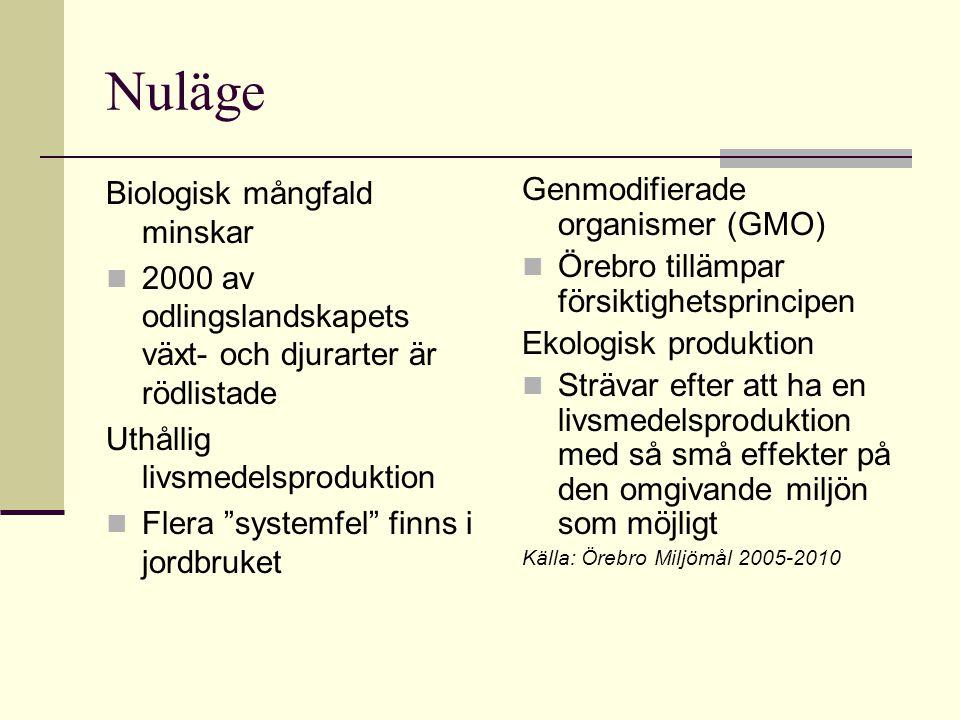 Nuläge Biologisk mångfald minskar