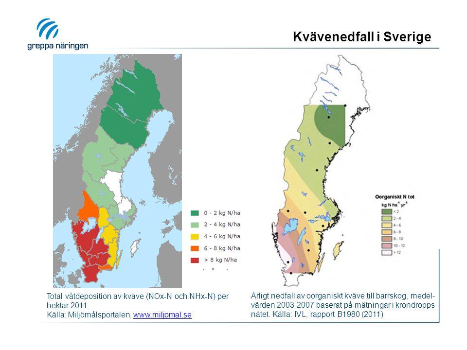 Kvävenedfall i Sverige