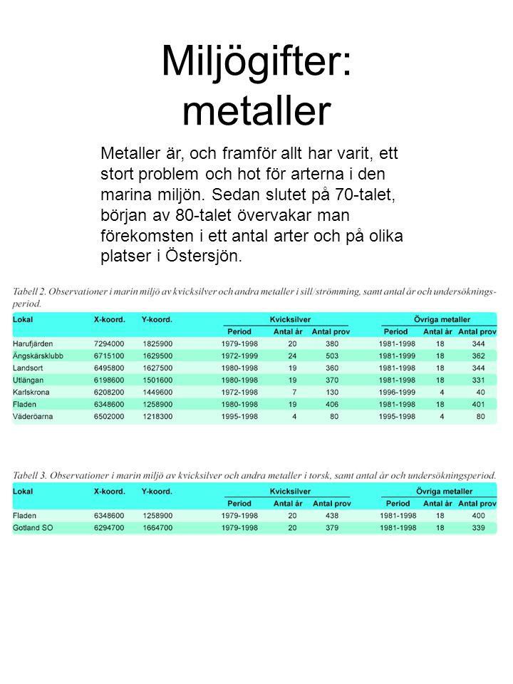Miljögifter: metaller