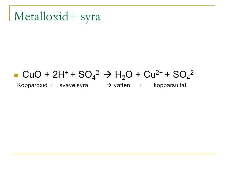 Metalloxid+ syra CuO + 2H+ + SO42-  H2O + Cu2+ + SO42-