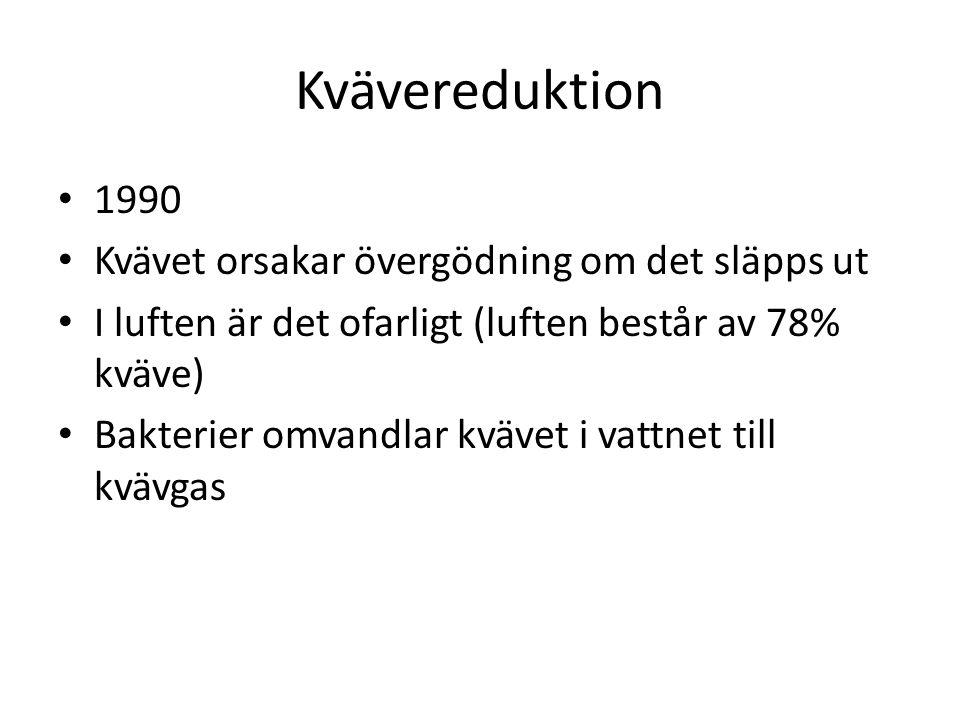 Kvävereduktion 1990 Kvävet orsakar övergödning om det släpps ut