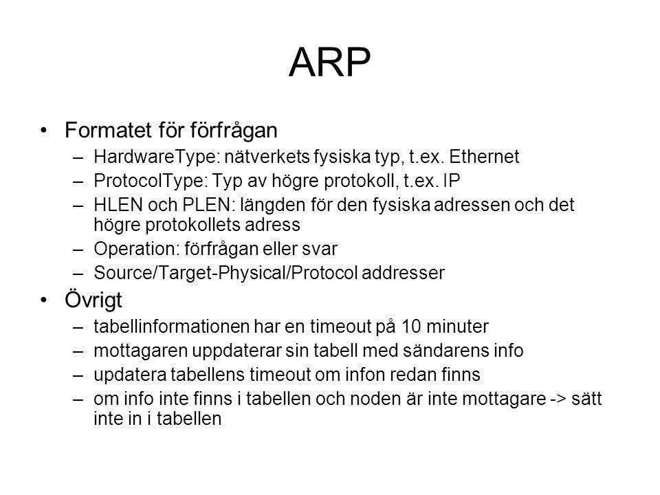 ARP Formatet för förfrågan Övrigt