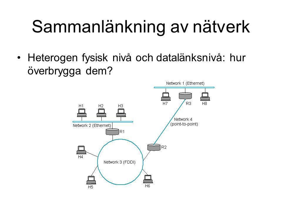 Sammanlänkning av nätverk