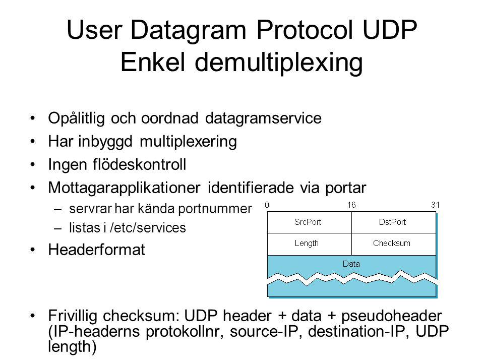 User Datagram Protocol UDP Enkel demultiplexing