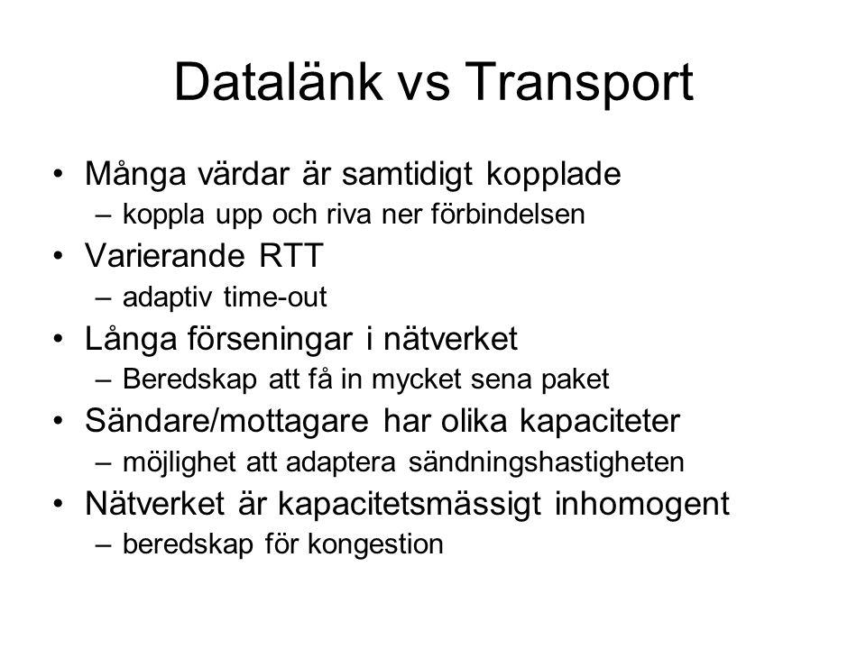 Datalänk vs Transport Många värdar är samtidigt kopplade