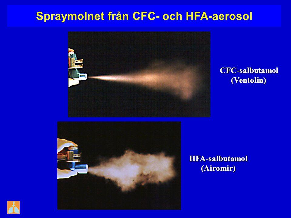 Spraymolnet från CFC- och HFA-aerosol