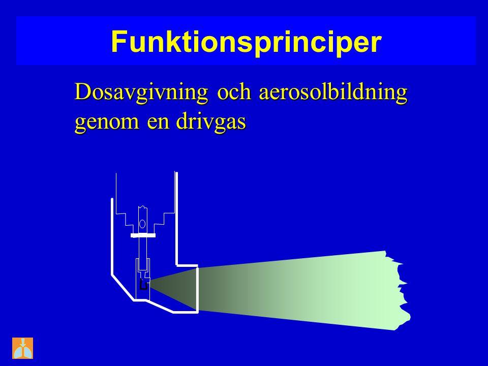 Funktionsprinciper Dosavgivning och aerosolbildning genom en drivgas
