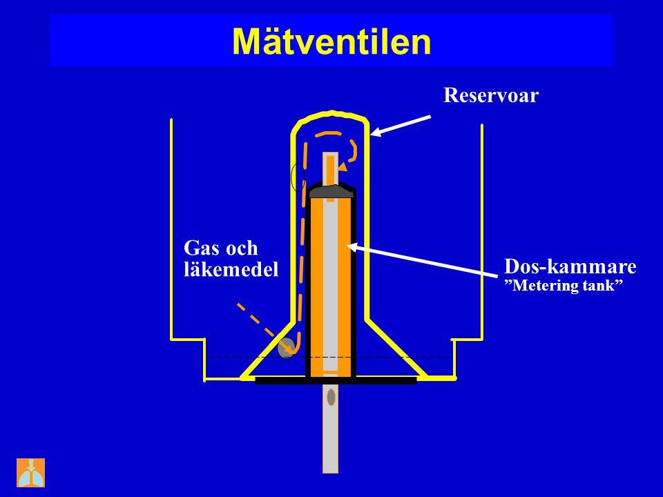 Mätventilen Reservoar Gas och läkemedel Dos-kammare Metering tank