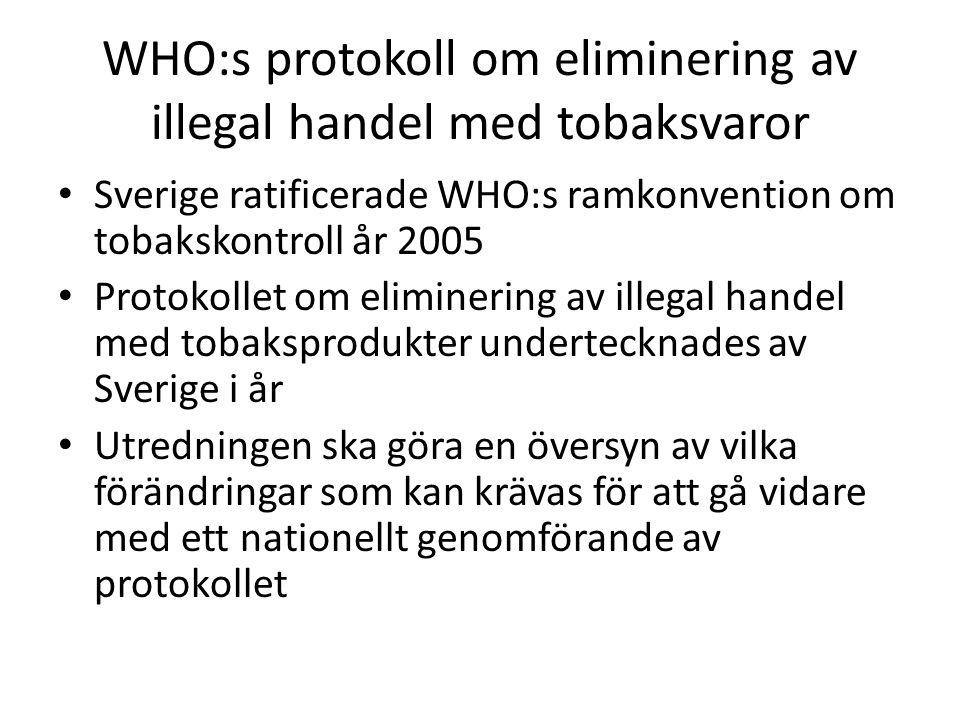 WHO:s protokoll om eliminering av illegal handel med tobaksvaror