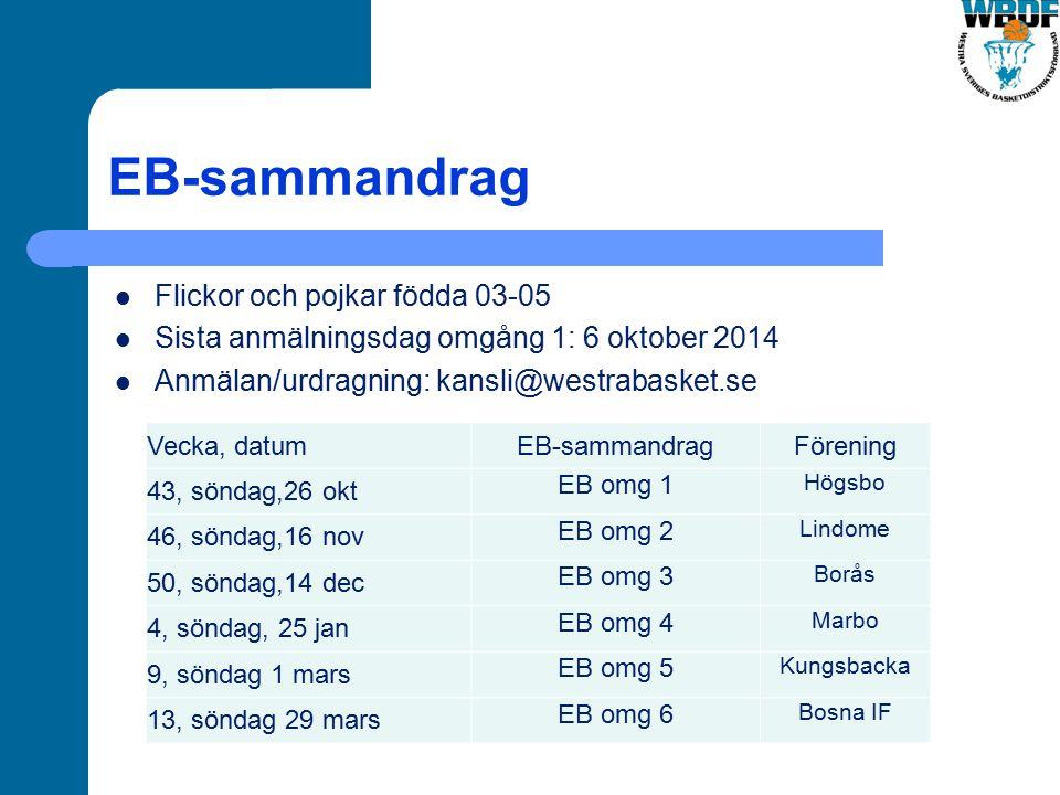EB-sammandrag Flickor och pojkar födda 03-05