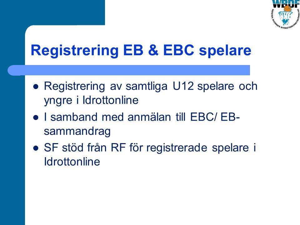 Registrering EB & EBC spelare