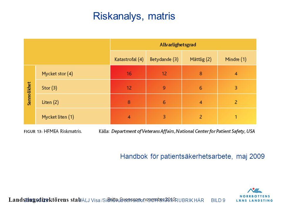 Riskanalys, matris Handbok för patientsäkerhetsarbete, maj 2009