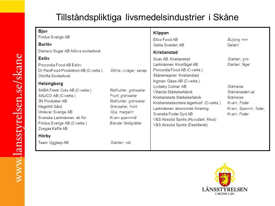 Tillståndspliktiga livsmedelsindustrier i Skåne