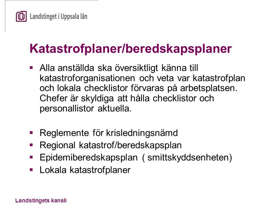Katastrofplaner/beredskapsplaner